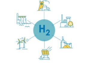 hydrogene énergie