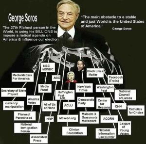 Soros connections