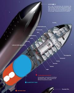 Starship SPaceX