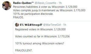 Fraude Wisconsin