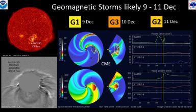 Tempête géomagnétique